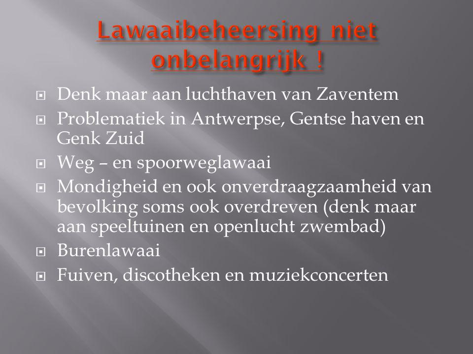  Denk maar aan luchthaven van Zaventem  Problematiek in Antwerpse, Gentse haven en Genk Zuid  Weg – en spoorweglawaai  Mondigheid en ook onverdraa