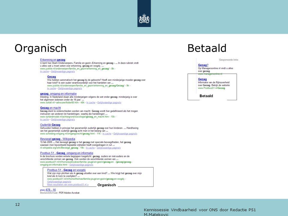 Kennissessie Vindbaarheid voor ONS door Redactie P51 M.Matekovic 12 OrganischBetaald