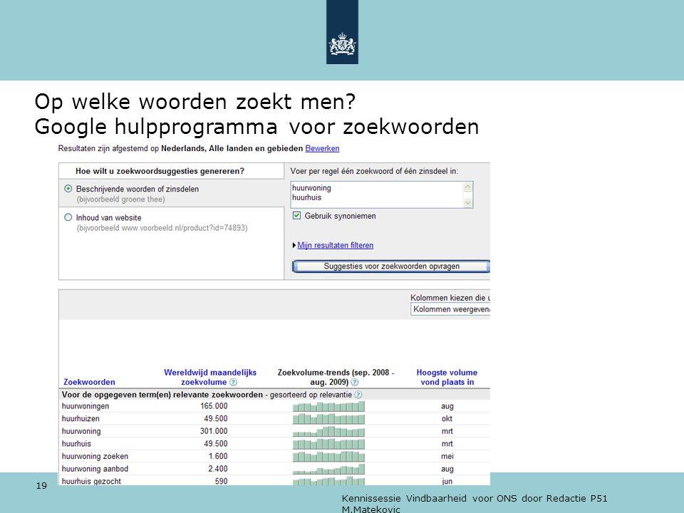 Kennissessie Vindbaarheid voor ONS door Redactie P51 M.Matekovic 19 Op welke woorden zoekt men? Google hulpprogramma voor zoekwoorden