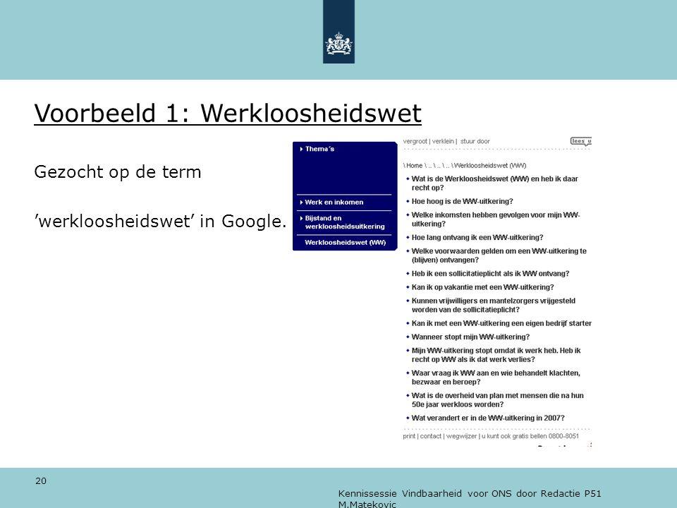 Kennissessie Vindbaarheid voor ONS door Redactie P51 M.Matekovic 20 Voorbeeld 1: Werkloosheidswet Gezocht op de term 'werkloosheidswet' in Google.