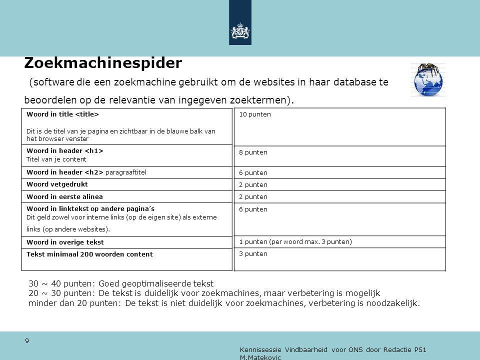 Kennissessie Vindbaarheid voor ONS door Redactie P51 M.Matekovic 9 Zoekmachinespider (software die een zoekmachine gebruikt om de websites in haar dat