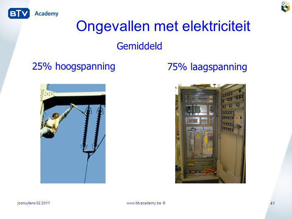 josnuytens 02.2011 41 Ongevallen met elektriciteit Gemiddeld 25% hoogspanning 75% laagspanning www.btvacademy.be ©