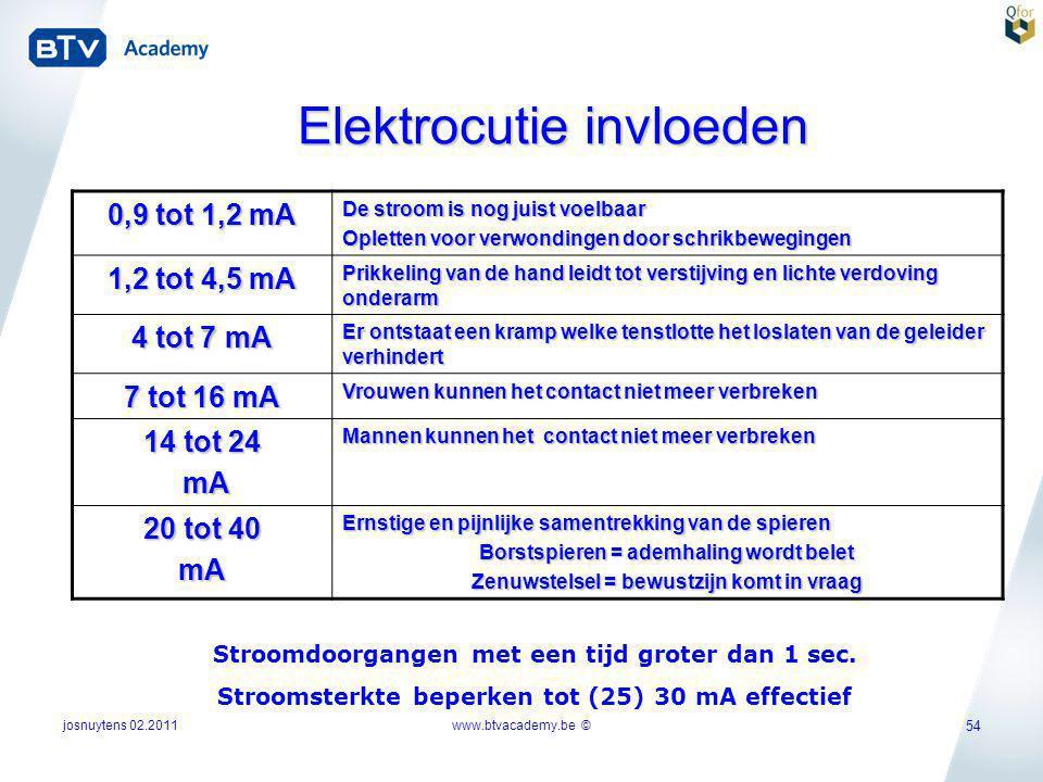 Elektrocutie invloeden 0,9 tot 1,2 mA De stroom is nog juist voelbaar Opletten voor verwondingen door schrikbewegingen 1,2 tot 4,5 mA Prikkeling van d