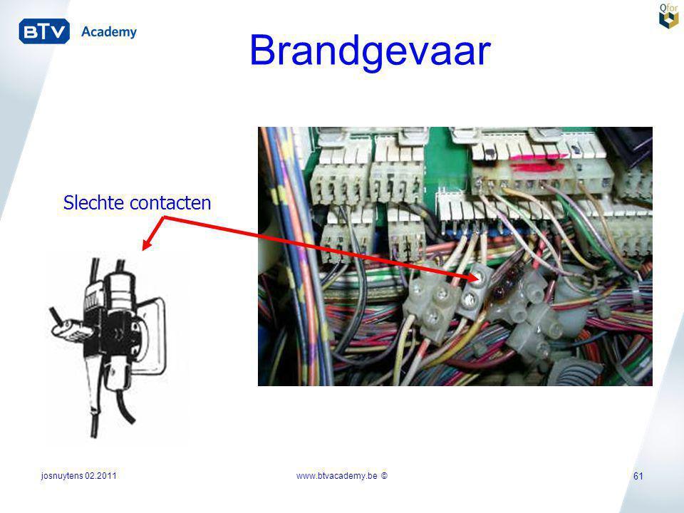 josnuytens 02.2011 61 Brandgevaar Slechte contacten www.btvacademy.be ©