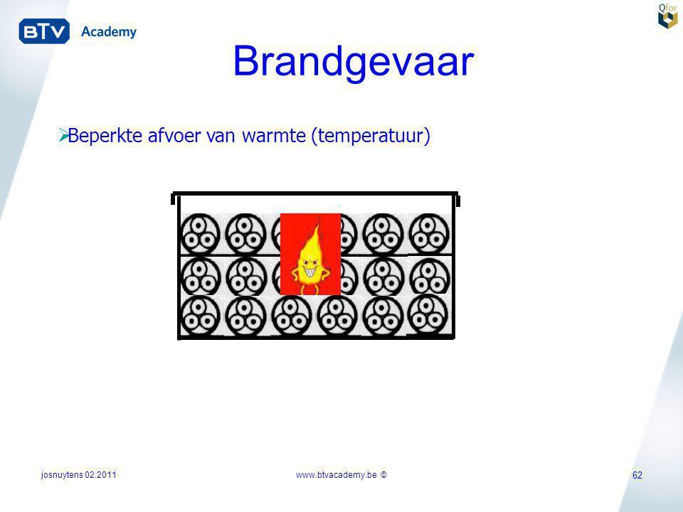 josnuytens 02.2011 62 Brandgevaar  Beperkte afvoer van warmte (temperatuur) www.btvacademy.be ©