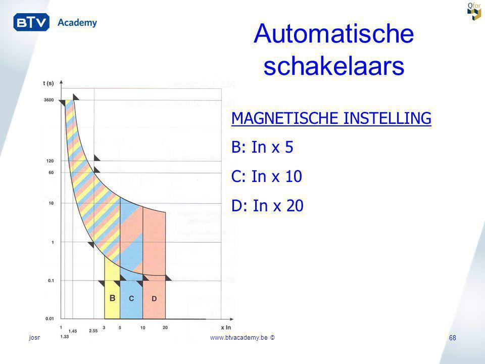 josnuytens 02.2011 68 Automatische schakelaars MAGNETISCHE INSTELLING B: In x 5 C: In x 10 D: In x 20 www.btvacademy.be ©