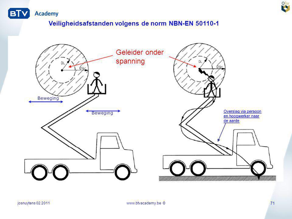 josnuytens 02.2011www.btvacademy.be © 71 Veiligheidsafstanden volgens de norm NBN-EN 50110-1 Geleider onder spanning