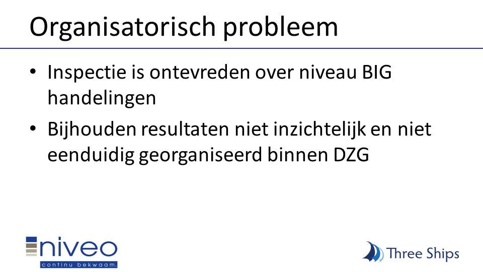 Organisatorisch probleem • Inspectie is ontevreden over niveau BIG handelingen • Bijhouden resultaten niet inzichtelijk en niet eenduidig georganiseer