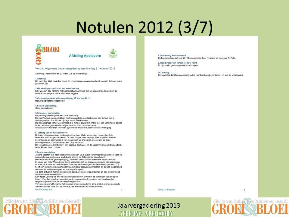 Notulen 2012 (3/7) Jaarvergadering 2013