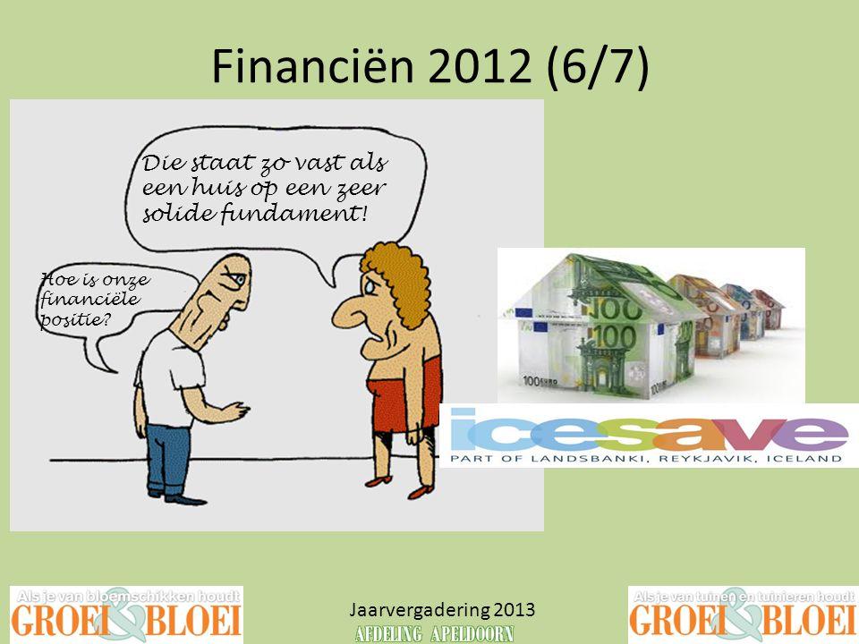 Financiën 2012 (6/7) Jaarvergadering 2013 Hoe is onze financiële positie? Die staat zo vast als een huis op een zeer solide fundament!