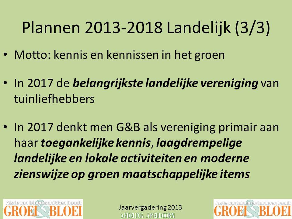 Plannen 2013-2018 Landelijk (3/3) Jaarvergadering 2013 • Motto: kennis en kennissen in het groen • In 2017 de belangrijkste landelijke vereniging van