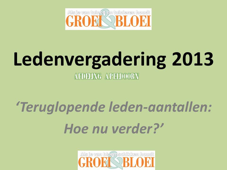 Ledenvergadering 2013 'Teruglopende leden-aantallen: Hoe nu verder?'