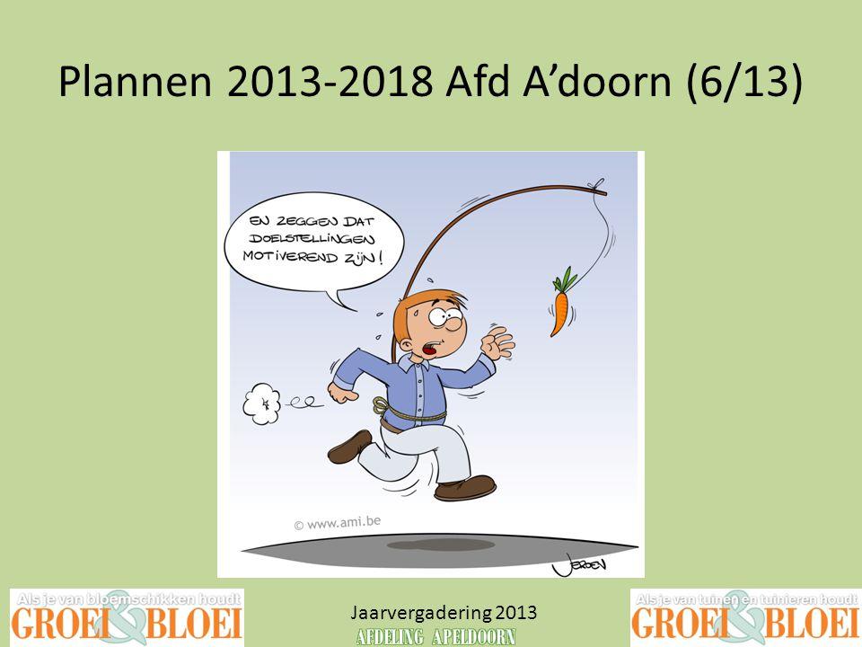 Plannen 2013-2018 Afd A'doorn (6/13) Jaarvergadering 2013