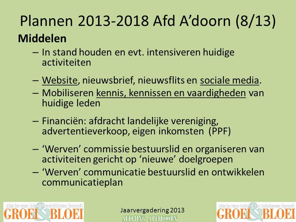 Plannen 2013-2018 Afd A'doorn (8/13) Jaarvergadering 2013 Middelen – In stand houden en evt. intensiveren huidige activiteiten – Website, nieuwsbrief,