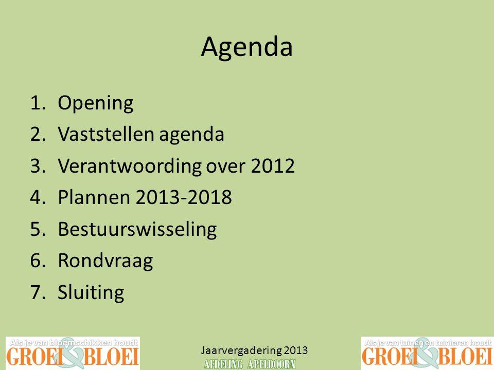 Plannen 2013-2018 Landelijk (2/3) Jaarvergadering 2013 • Nov 2012 profielbepaling goedgekeurd • 2013 uitrekenen benodigde cap en geld, vaststellen wat haalbaar is • 2014 evalueren huidige structuur a.h.v.