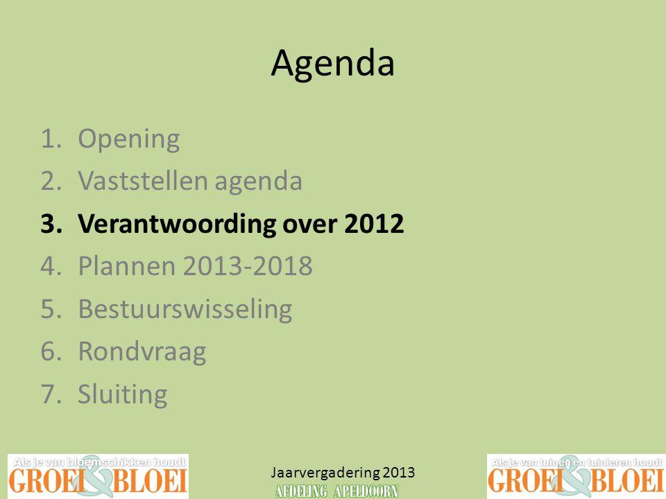 Agenda Jaarvergadering 2013 1.Opening 2.Vaststellen agenda 3.Verantwoording over 2012 4.Plannen 2013-2018 5.Bestuurswisseling 6.Rondvraag 7.Sluiting