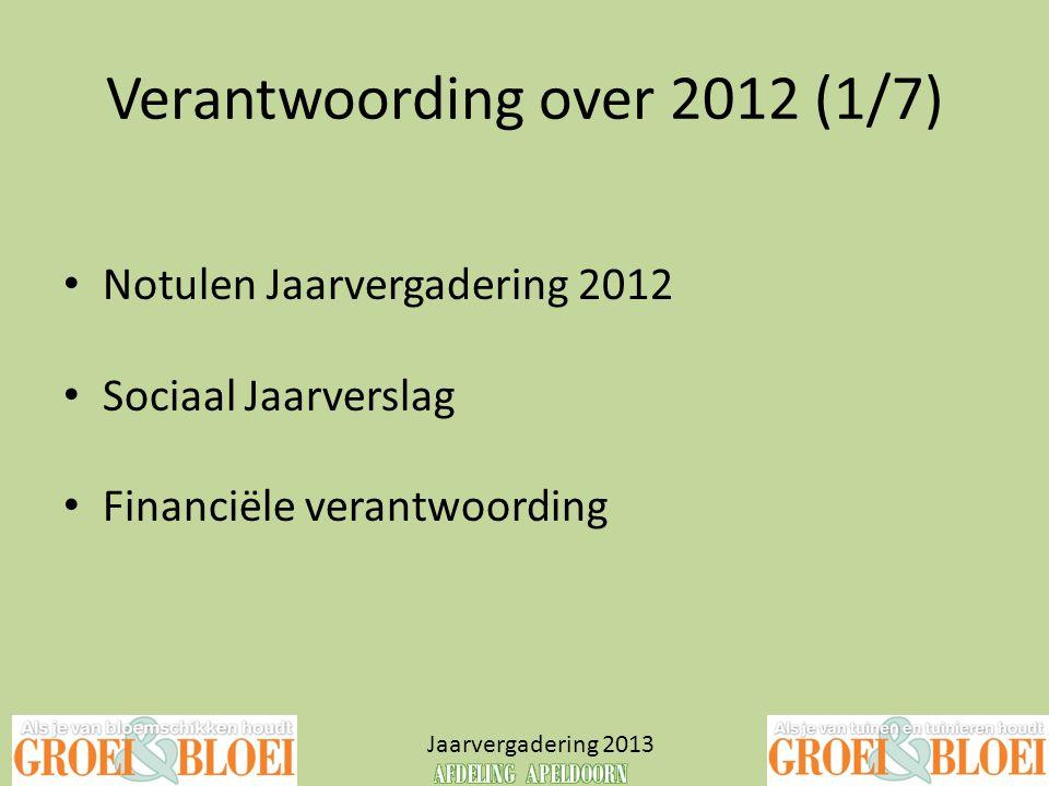 Verantwoording over 2012 (1/7) Jaarvergadering 2013 • Notulen Jaarvergadering 2012 • Sociaal Jaarverslag • Financiële verantwoording