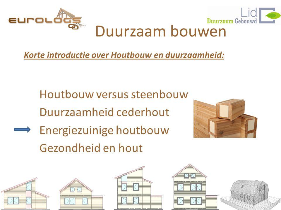 Duurzaam bouwen Houtbouw versus steenbouw Duurzaamheid cederhout Energiezuinige houtbouw Gezondheid en hout Korte introductie over Houtbouw en duurzaa