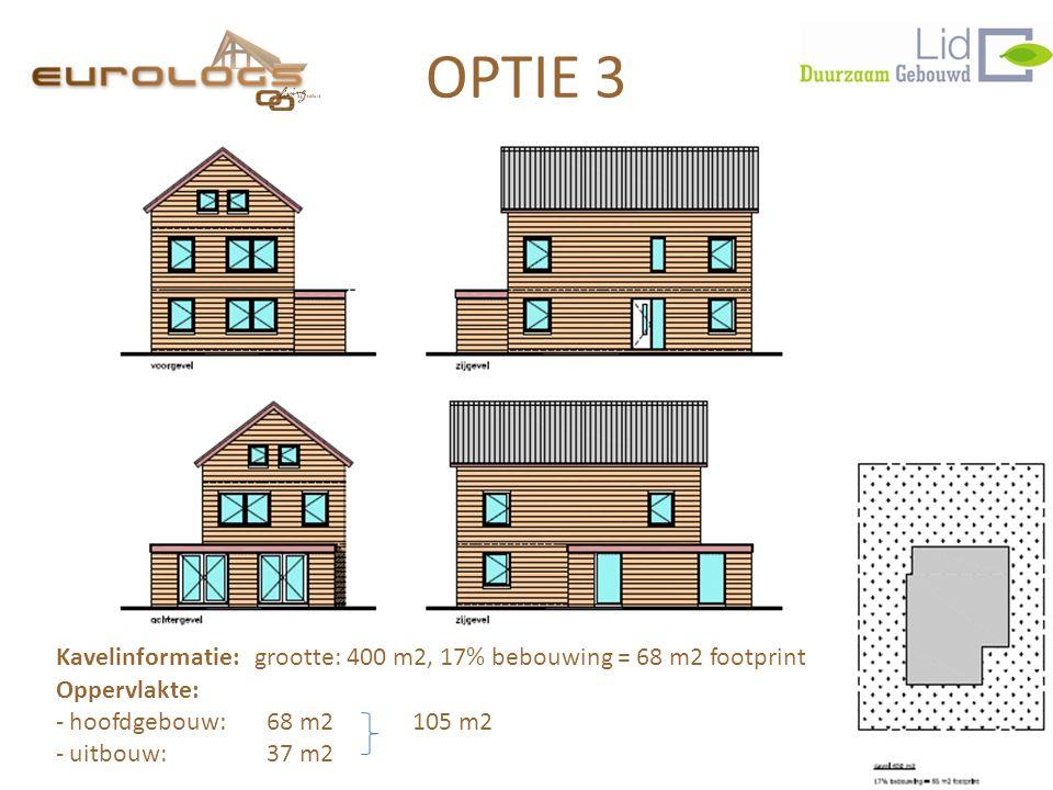 OPTIE 3 Kavelinformatie: grootte: 400 m2, 17% bebouwing = 68 m2 footprint Oppervlakte: - hoofdgebouw: 68 m2 105 m2 - uitbouw:37 m2