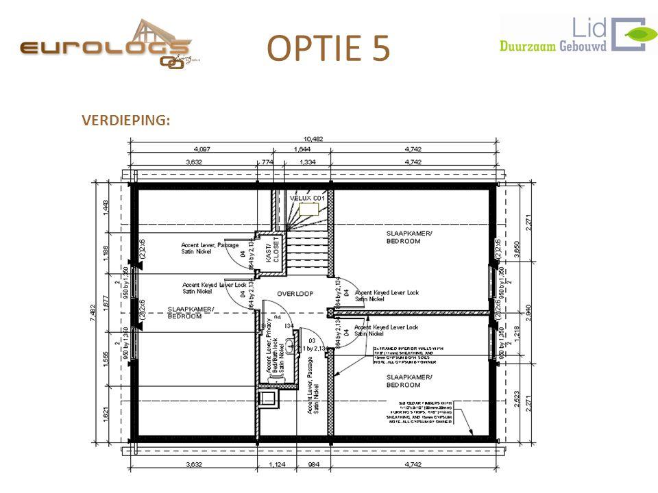 OPTIE 5 VERDIEPING: