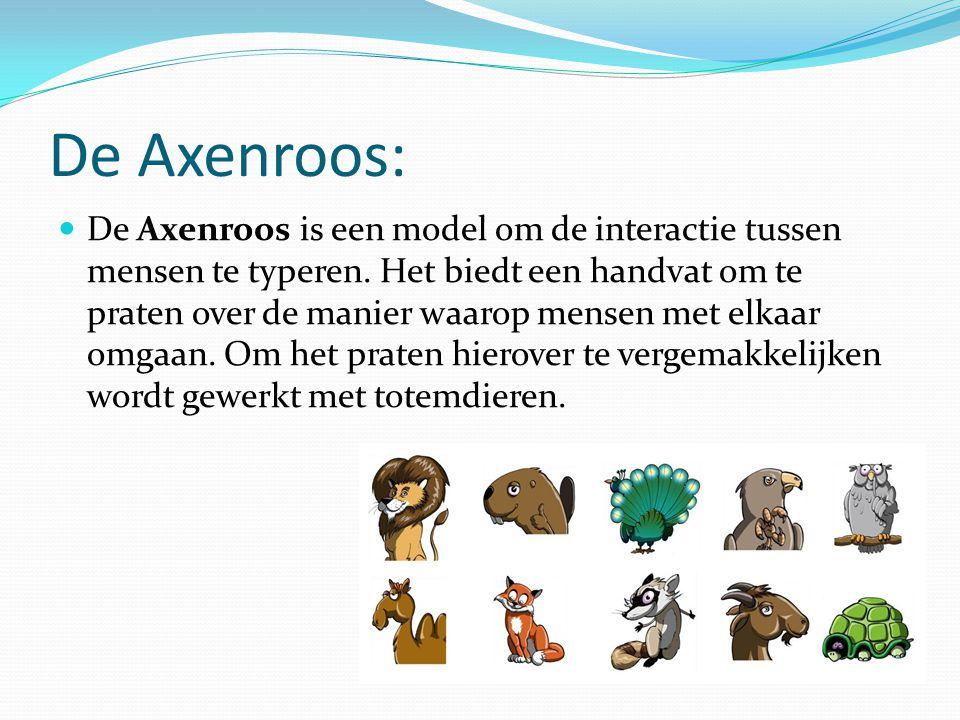 Weblog: - De nieuwsbrief - Huiswerk - Links - Foto's - Bijzondere data www.coradejongh.wordpress.com