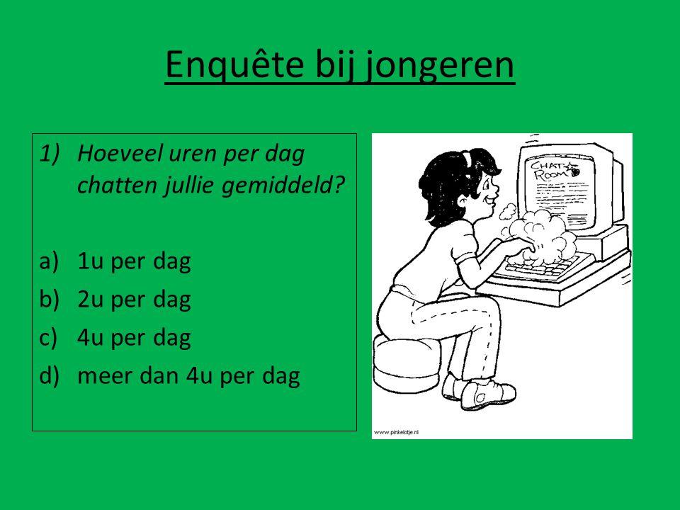 Enquête bij jongeren 1)Hoeveel uren per dag chatten jullie gemiddeld? a)1u per dag b)2u per dag c)4u per dag d)meer dan 4u per dag