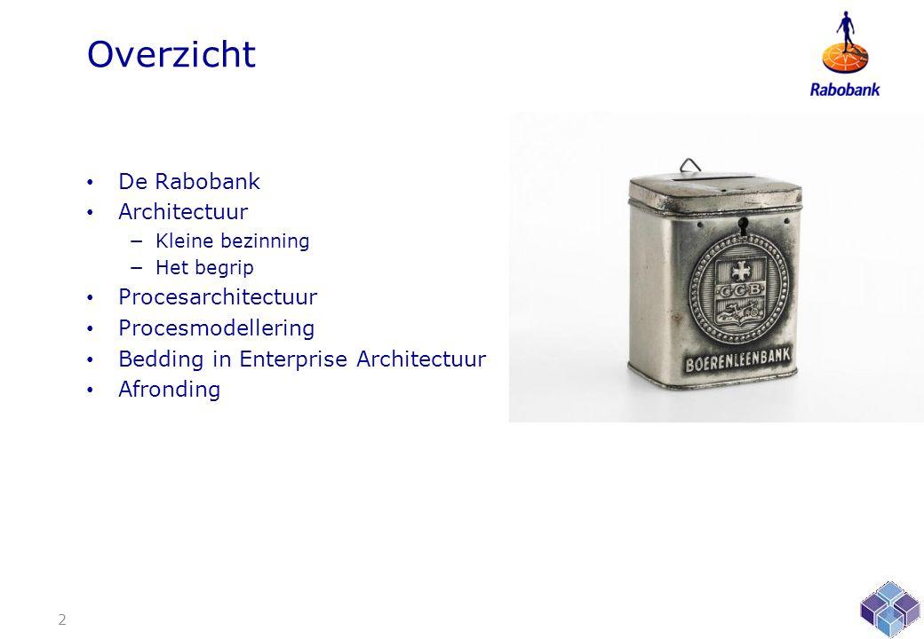 Overzicht • De Rabobank • Architectuur −Kleine bezinning −Het begrip • Procesarchitectuur • Procesmodellering • Bedding in Enterprise Architectuur • Afronding 2