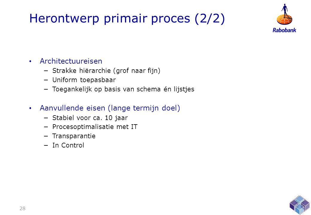 Herontwerp primair proces (2/2) • Architectuureisen −Strakke hiërarchie (grof naar fijn) −Uniform toepasbaar −Toegankelijk op basis van schema én lijstjes • Aanvullende eisen (lange termijn doel) −Stabiel voor ca.