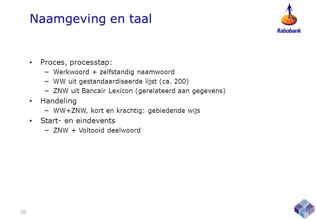 Naamgeving en taal • Proces, processtap: −Werkwoord + zelfstandig naamwoord −WW uit gestandaardiseerde lijst (ca.