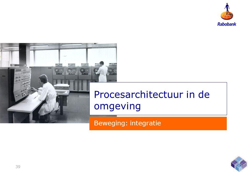 Procesarchitectuur in de omgeving Beweging: integratie 39