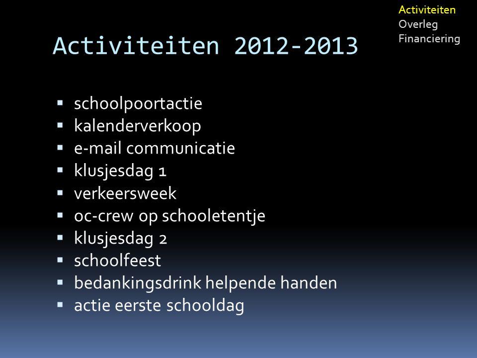 Financiering 2012-2013  valtegels speeltuigen  Sinterklaas  kast juf Leslie  verf klusjesdag Activiteiten Overleg Financiering