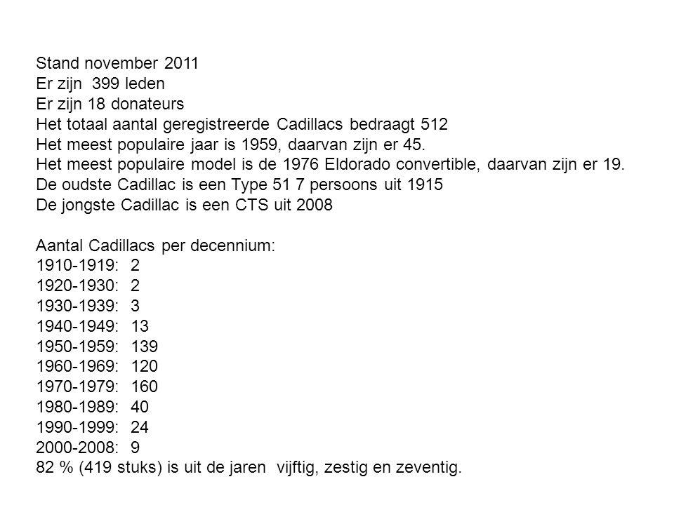 Stand november 2011 Er zijn 399 leden Er zijn 18 donateurs Het totaal aantal geregistreerde Cadillacs bedraagt 512 Het meest populaire jaar is 1959, d