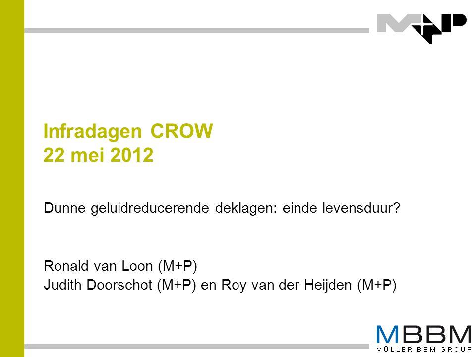 Infradagen CROW 22 mei 2012 Dunne geluidreducerende deklagen: einde levensduur? Ronald van Loon (M+P) Judith Doorschot (M+P) en Roy van der Heijden (M