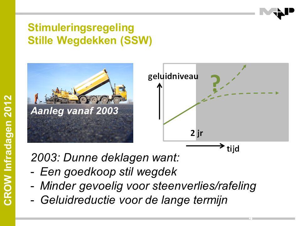 CROW Infradagen 2012 Stimuleringsregeling Stille Wegdekken (SSW) 4 2003: Dunne deklagen want: -Een goedkoop stil wegdek -Minder gevoelig voor steenverlies/rafeling -Geluidreductie voor de lange termijn Aanleg vanaf 2003