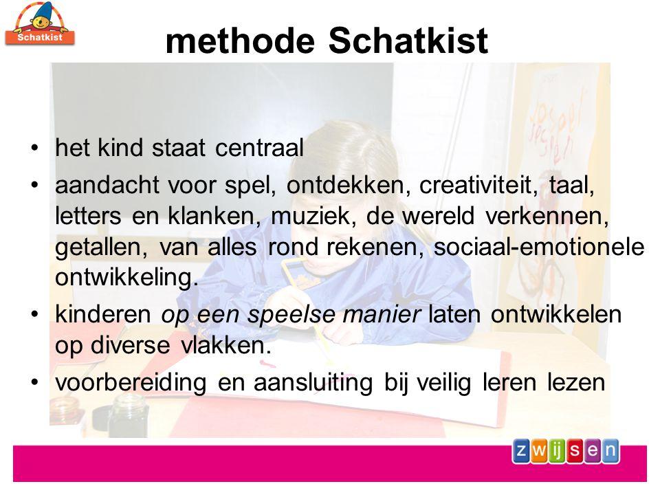 methode Schatkist •het kind staat centraal •aandacht voor spel, ontdekken, creativiteit, taal, letters en klanken, muziek, de wereld verkennen, getallen, van alles rond rekenen, sociaal-emotionele ontwikkeling.