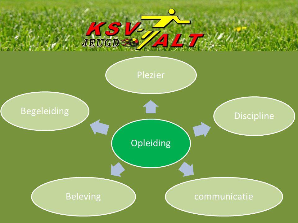 Opleiding Plezier Discipline communicatieBeleving Begeleiding