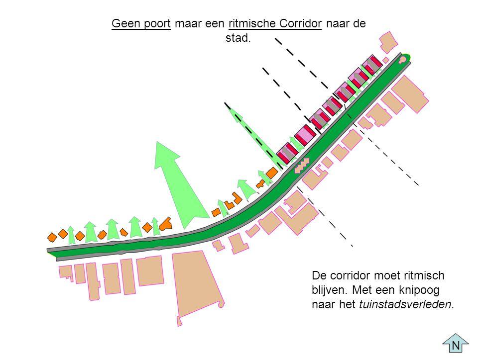 Geen poort maar een ritmische Corridor naar de stad. N De corridor moet ritmisch blijven. Met een knipoog naar het tuinstadsverleden.