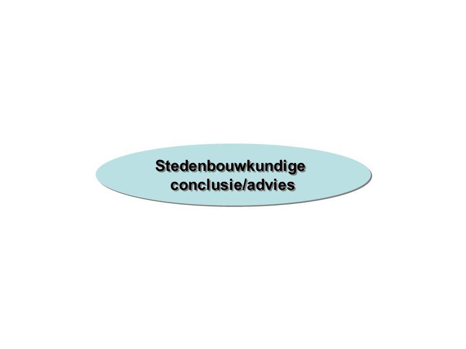 Stedenbouwkundige conclusie/advies Stedenbouwkundige conclusie/advies