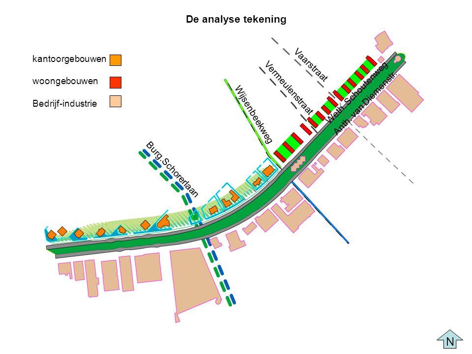 Vaarstraat Wijsenbeekweg Burg.Schorerlaan Vermeulenstraat Anth.