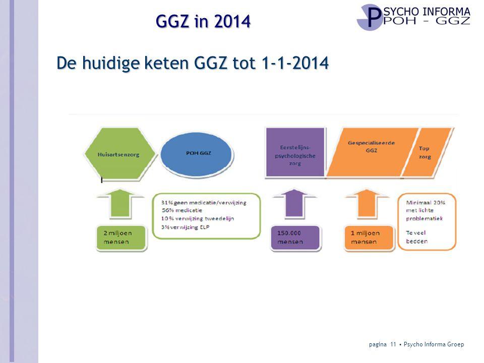 GGZ in 2014 De huidige keten GGZ tot 1-1-2014 pagina 11 • Psycho Informa Groep