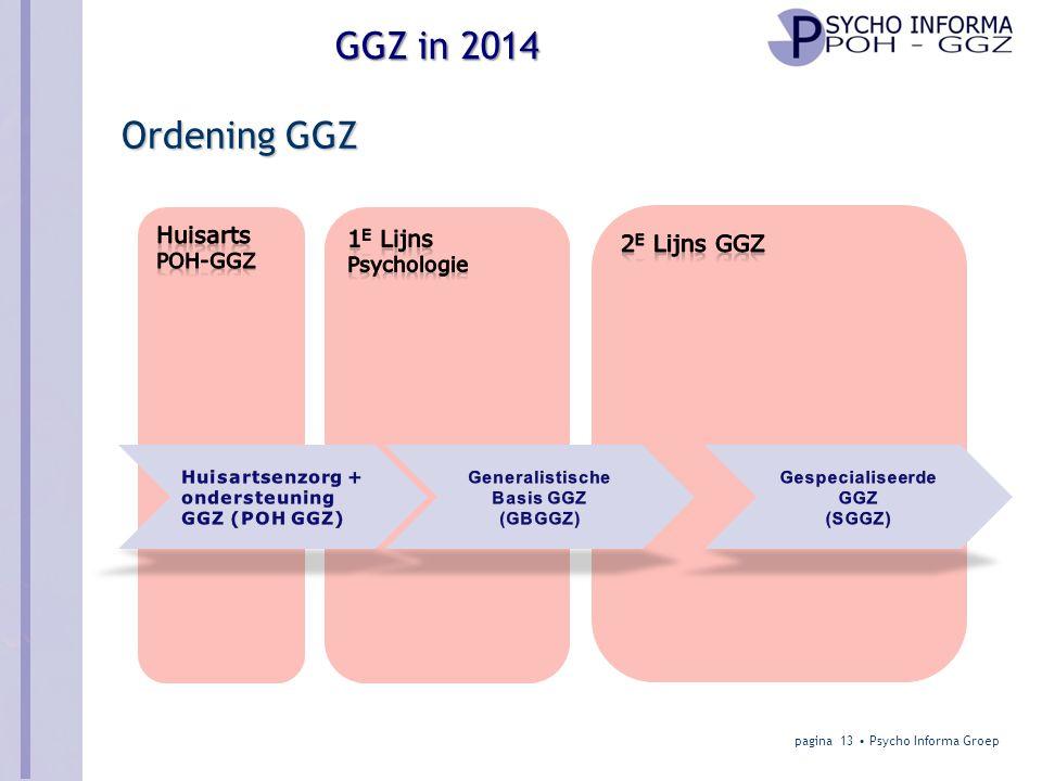 GGZ in 2014 Ordening GGZ pagina 13 • Psycho Informa Groep