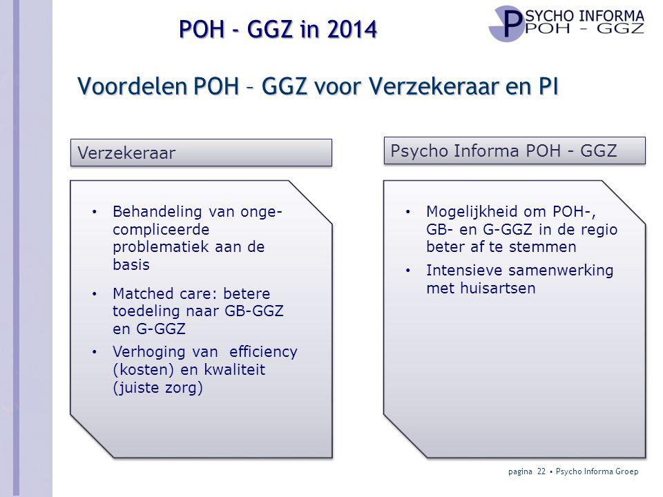POH - GGZ in 2014 Voordelen POH – GGZ voor Verzekeraar en PI pagina 22 • Psycho Informa Groep Verzekeraar Psycho Informa POH - GGZ • Behandeling van onge- compliceerde problematiek aan de basis • Matched care: betere toedeling naar GB-GGZ en G-GGZ • Verhoging van efficiency (kosten) en kwaliteit (juiste zorg) • Behandeling van onge- compliceerde problematiek aan de basis • Matched care: betere toedeling naar GB-GGZ en G-GGZ • Verhoging van efficiency (kosten) en kwaliteit (juiste zorg) • Mogelijkheid om POH-, GB- en G-GGZ in de regio beter af te stemmen • Intensieve samenwerking met huisartsen • Mogelijkheid om POH-, GB- en G-GGZ in de regio beter af te stemmen • Intensieve samenwerking met huisartsen