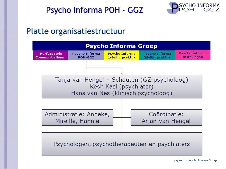 Psycho Informa POH - GGZ Samenwerking met collega's in de regio Psycho Informa Groep heeft initiatief genomen voor vorming van de instelling Psycho Informa Instellingen BV, de coöperatie PSY-MH van Basis GGZ psychologen in de regio en in samenwerking met ROH-MH en GGZ-MH de Basis GGZ Organisatie (BGO) opgezet.