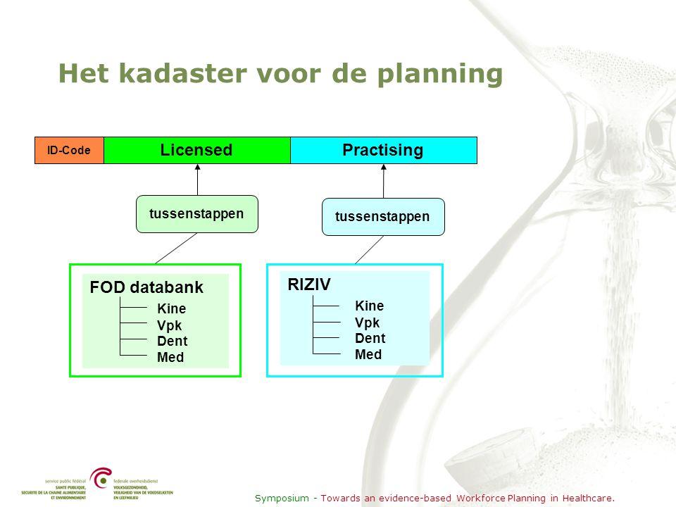 Symposium - Towards an evidence-based Workforce Planning in Healthcare. Het kadaster voor de planning Licensed ID-Code tussenstappen FOD databank Kine