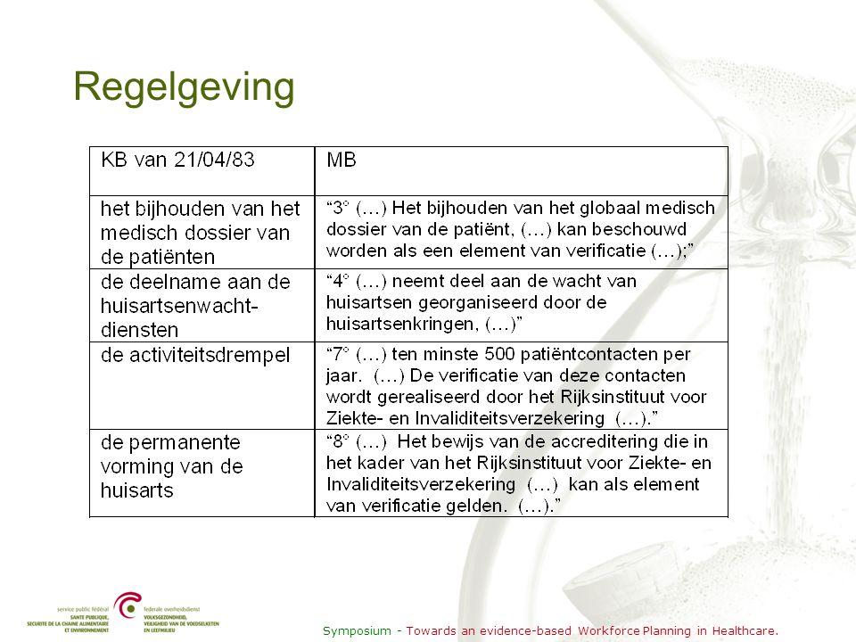 Symposium - Towards an evidence-based Workforce Planning in Healthcare. Regelgeving