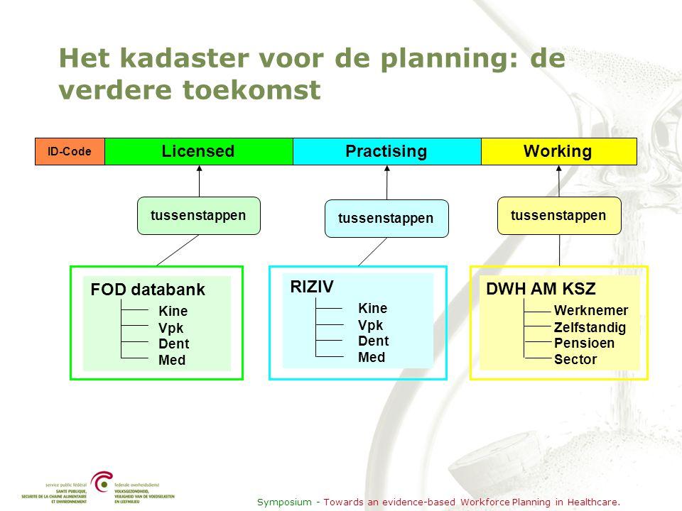 Symposium - Towards an evidence-based Workforce Planning in Healthcare. Het kadaster voor de planning: de verdere toekomst Licensed ID-Code tussenstap