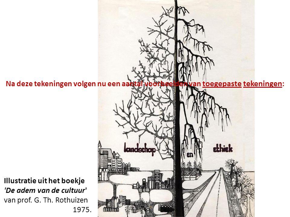 Illustratie uit het boekje 'De adem van de cultuur' van prof. G. Th. Rothuizen 1975. Na deze tekeningen volgen nu een aantal voorbeelden van toegepast