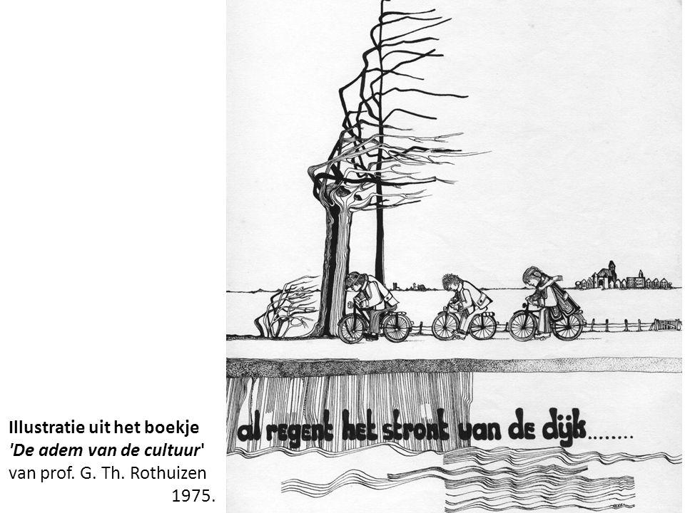 Illustratie uit het boekje 'De adem van de cultuur' van prof. G. Th. Rothuizen 1975.