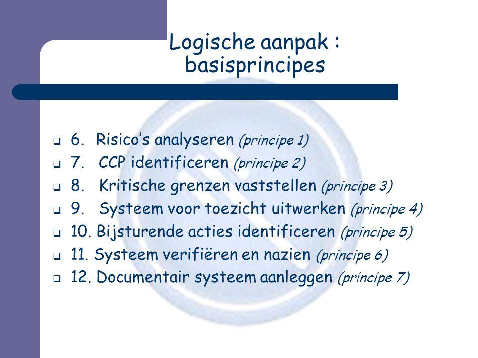 Logische aanpak : basisprincipes  6. Risico's analyseren (principe 1)  7. CCP identificeren (principe 2)  8. Kritische grenzen vaststellen (princip