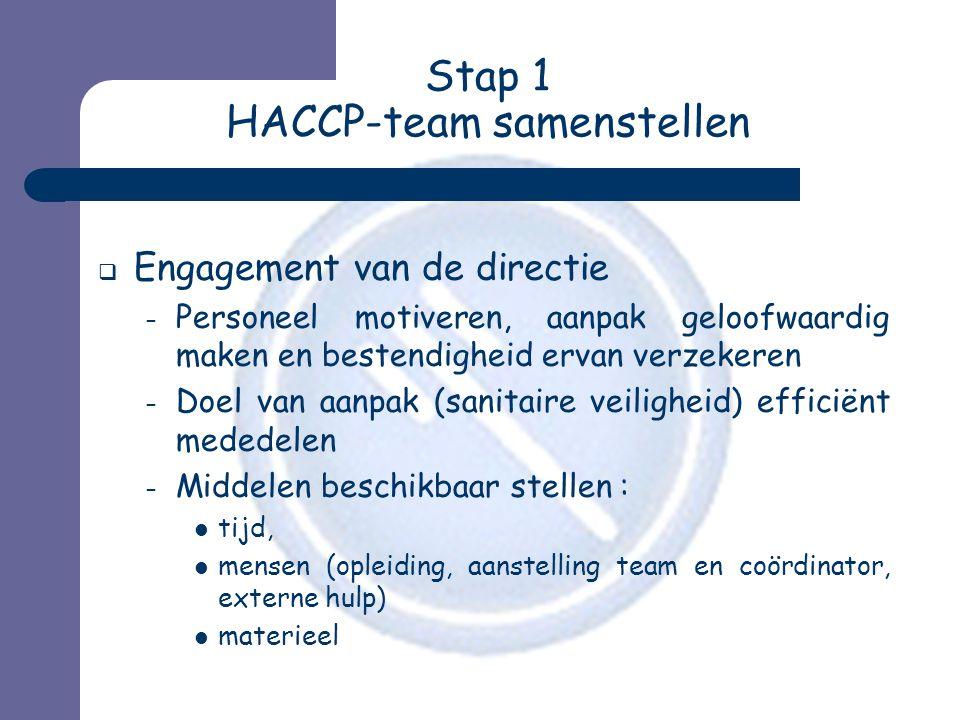 Stap 1 HACCP-team samenstellen  Engagement van de directie – Personeel motiveren, aanpak geloofwaardig maken en bestendigheid ervan verzekeren – Doel van aanpak (sanitaire veiligheid) efficiënt mededelen – Middelen beschikbaar stellen :  tijd,  mensen (opleiding, aanstelling team en coördinator, externe hulp)  materieel